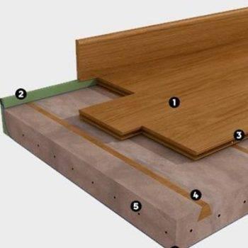 magatelli legno